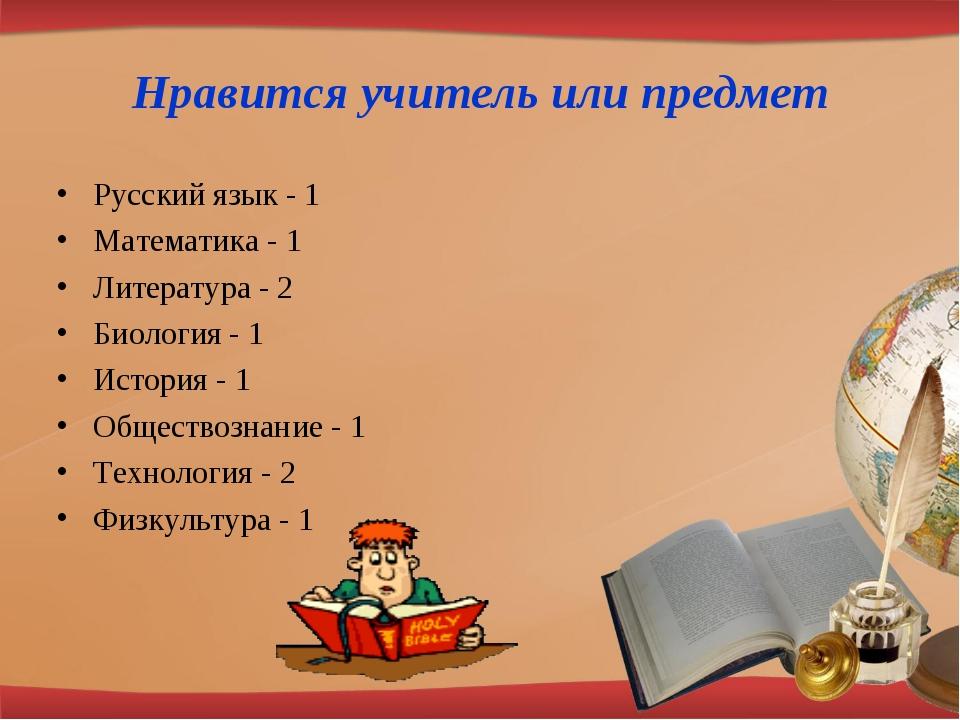 Нравится учитель или предмет Русский язык - 1 Математика - 1 Литература - 2 Б...