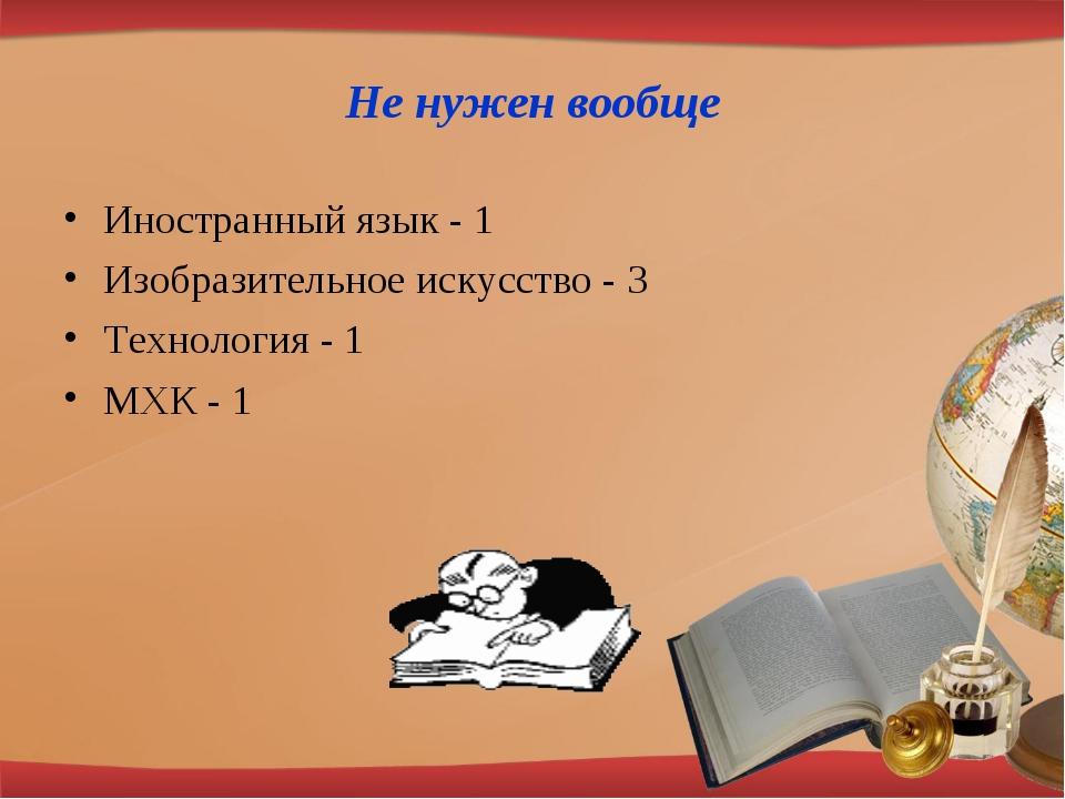 Не нужен вообще Иностранный язык - 1 Изобразительное искусство - 3 Технология...