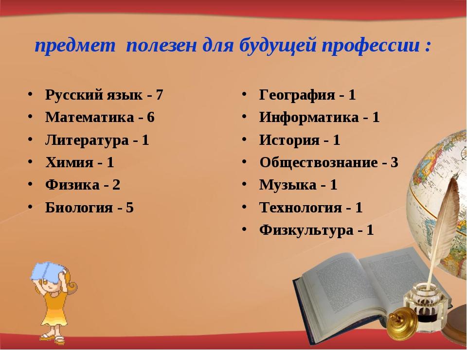 предмет полезен для будущей профессии : Русский язык - 7 Математика - 6 Литер...