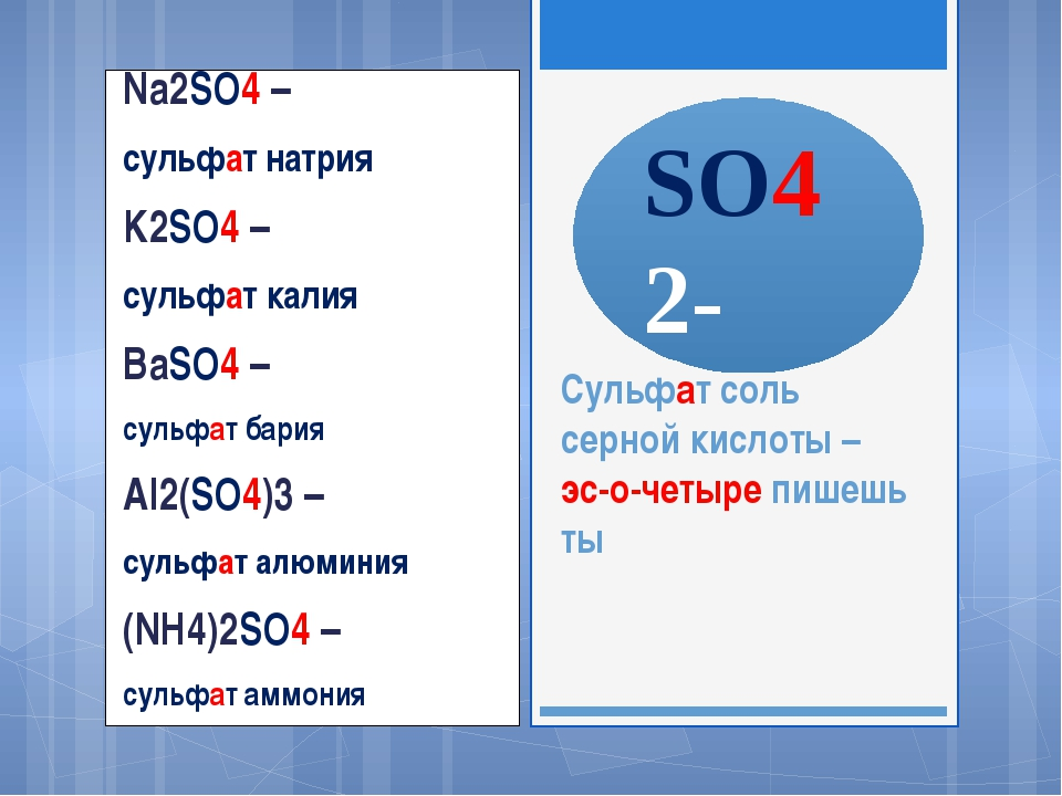 SO42- Na2SO4 – сульфат натрия K2SO4 – сульфат калия BaSO4 – сульфат бария Al2...