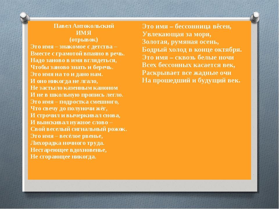 Павел Антокольский ИМЯ (отрывок) Это имя – знакомое с детства – Вместе с грам...