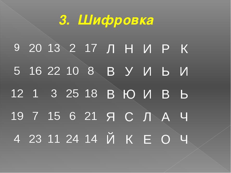 3. Шифровка 9 20 13 2 17 5 16 22 10 8 12 1 3 25 18 19 7 15 6 21 4 23 11 24 14...