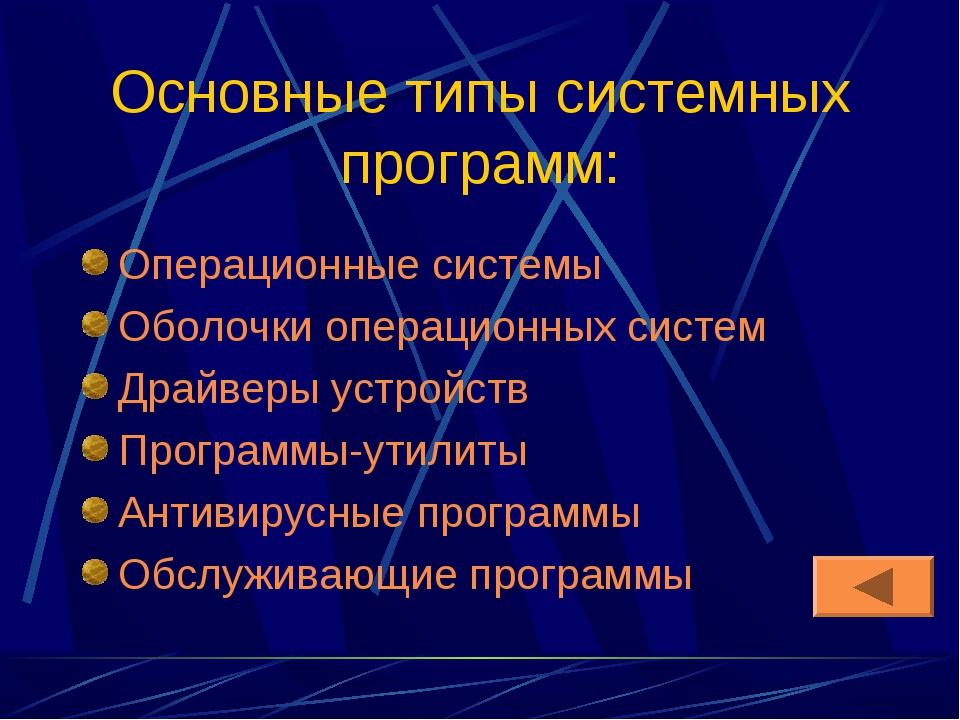 Основные типы системных программ: Операционные системы Оболочки операционных...