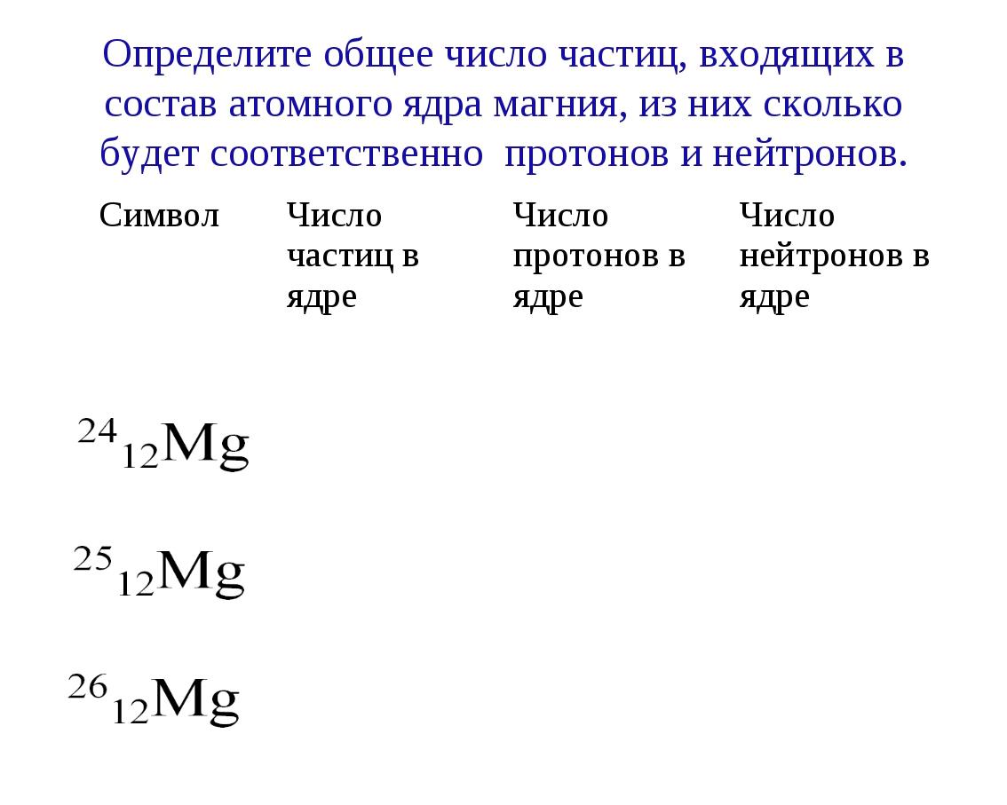 Определите общее число частиц, входящих в состав атомного ядра магния, из них...