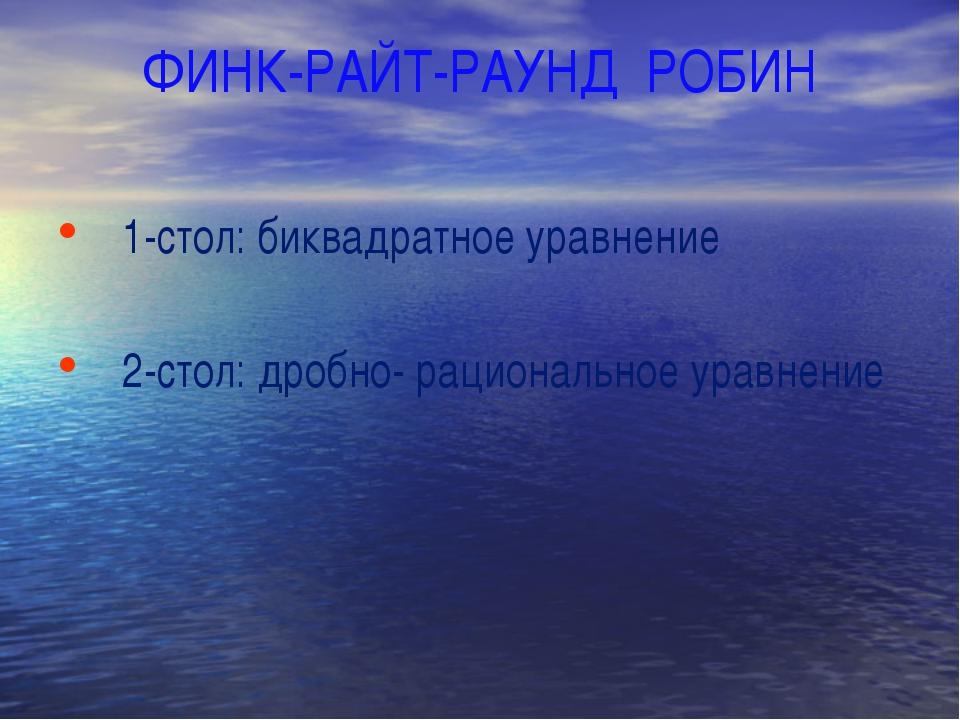 ФИНК-РАЙТ-РАУНД РОБИН 1-стол: биквадратное уравнение 2-стол: дробно- рационал...
