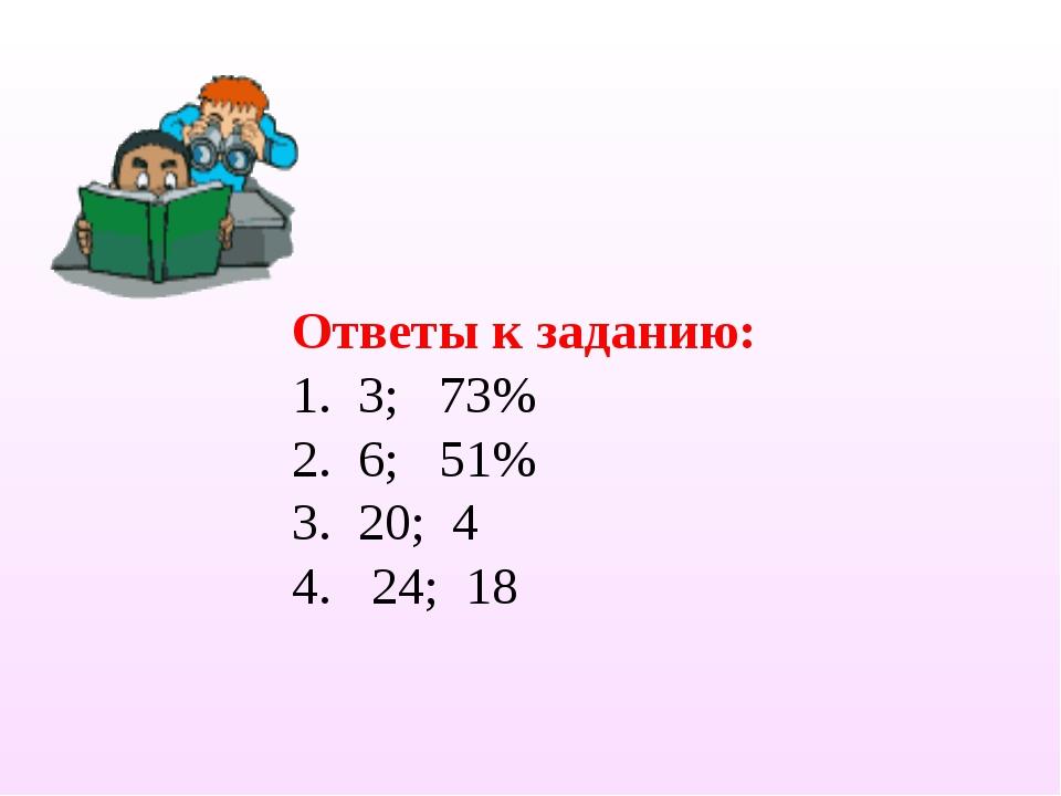 Ответы к заданию: 3; 73% 6; 51% 20; 4 4. 24; 18