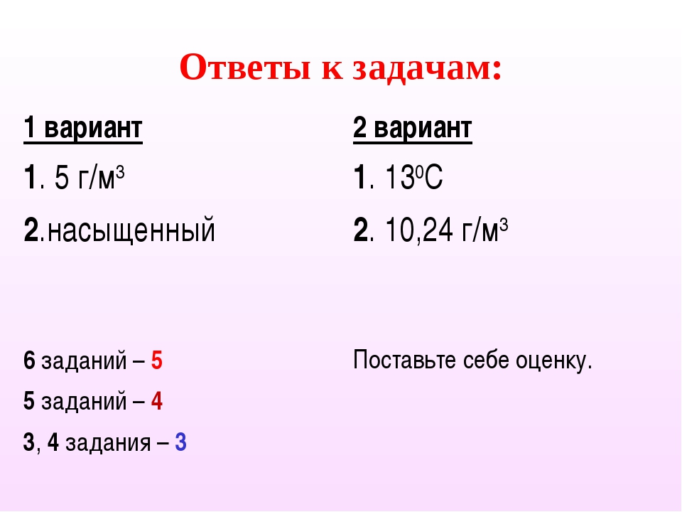 Ответы к задачам: 1 вариант 1. 5 г/м3 2.насыщенный 2 вариант 1. 130С 2. 10,2...