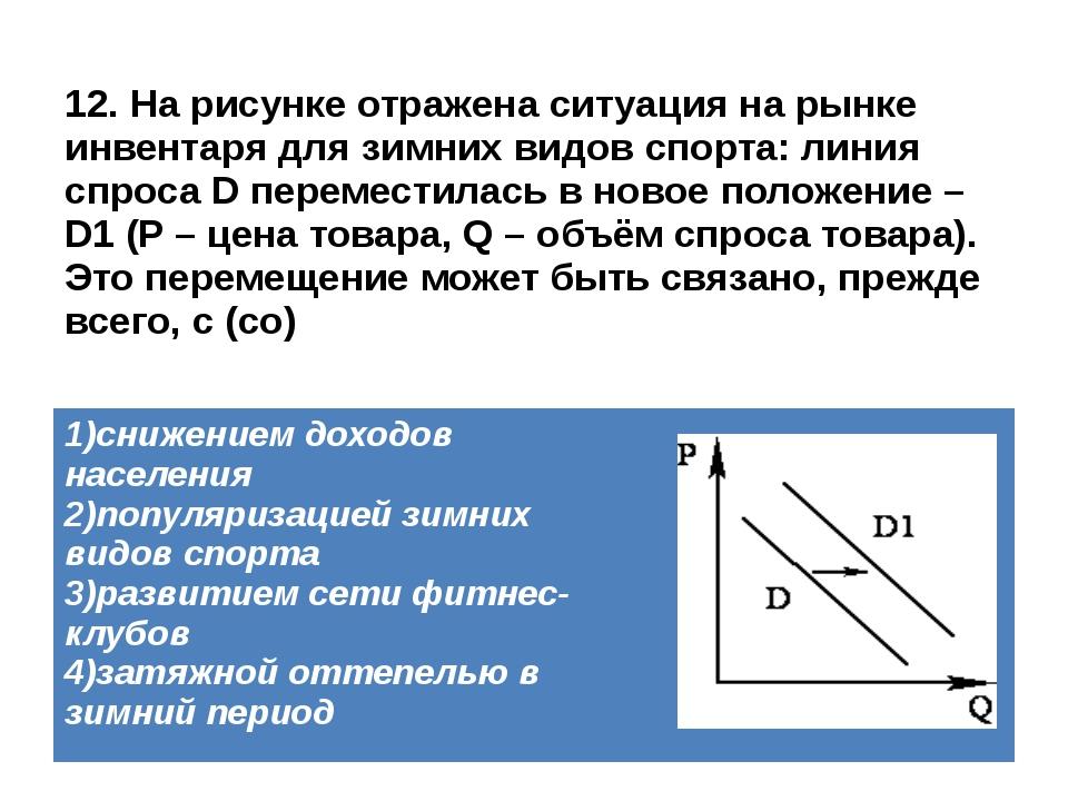 12. На рисунке отражена ситуация на рынке инвентаря для зимних видов спорта:...