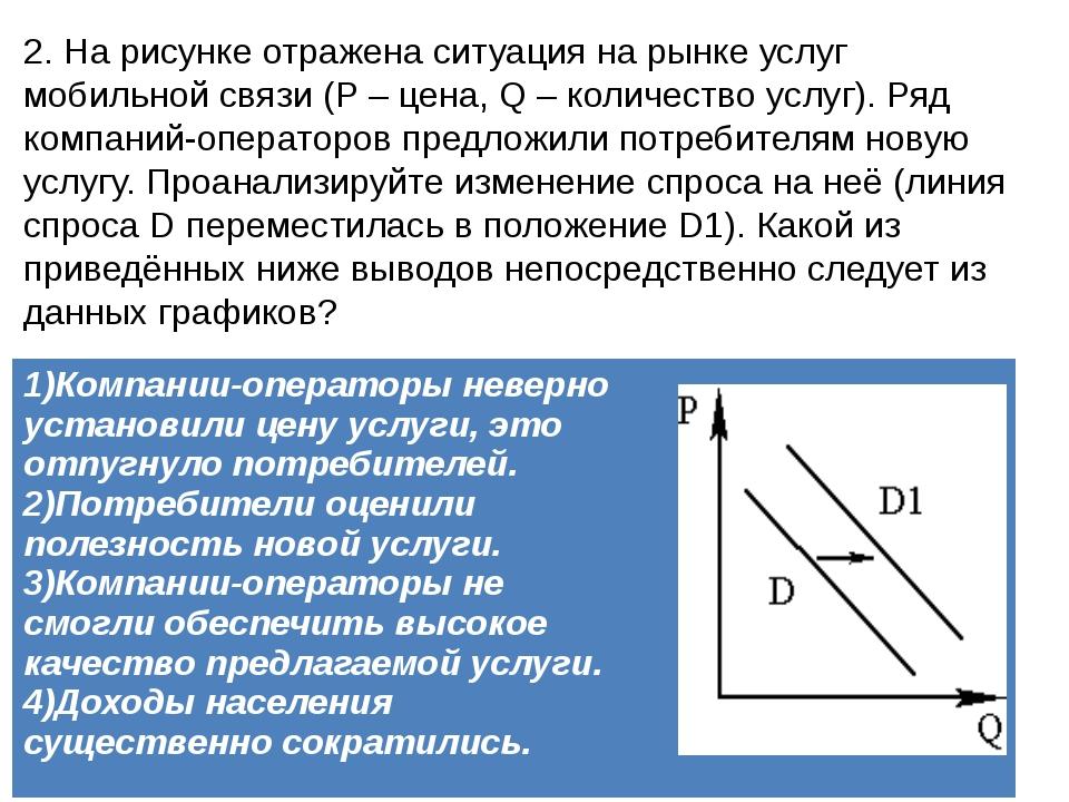 2. На рисунке отражена ситуация на рынке услуг мобильной связи (P – цена, Q –...