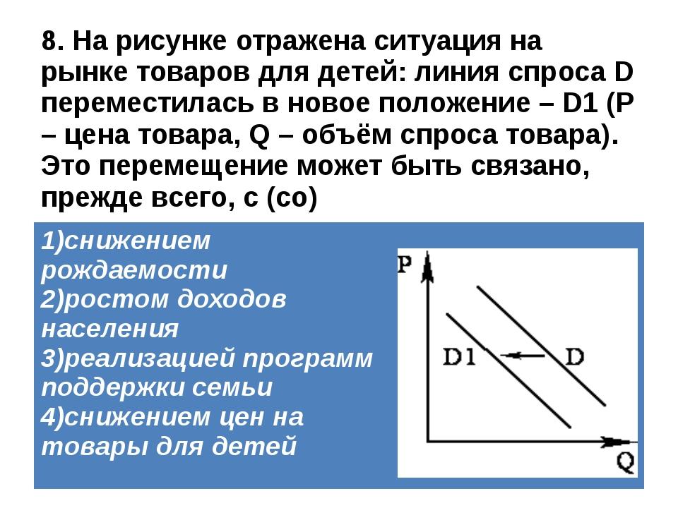8. На рисунке отражена ситуация на рынке товаров для детей: линия спроса D пе...