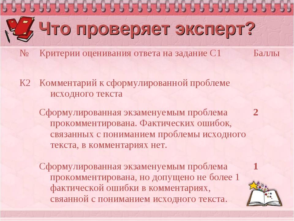 Что проверяет эксперт? №Критерии оценивания ответа на задание С1Баллы К2Ко...