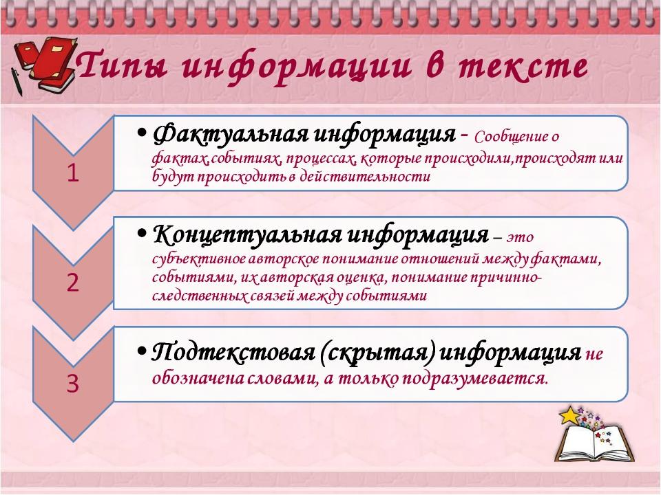 Типы информации в тексте