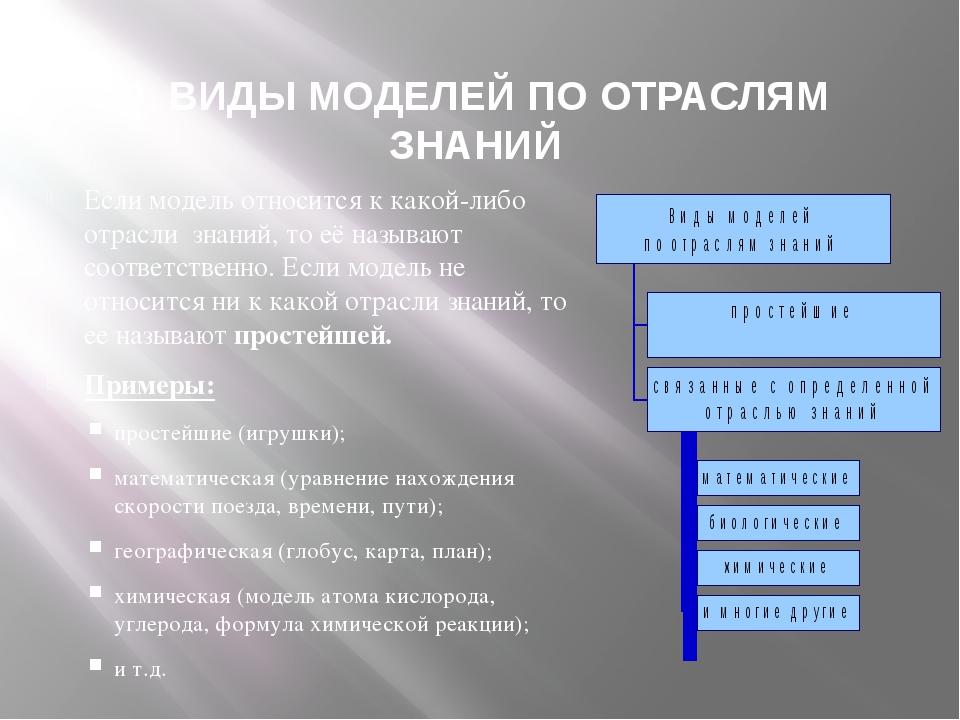 9. ВИДЫ МОДЕЛЕЙ ПО ОТРАСЛЯМ ЗНАНИЙ Если модель относится к какой-либо отрасли...