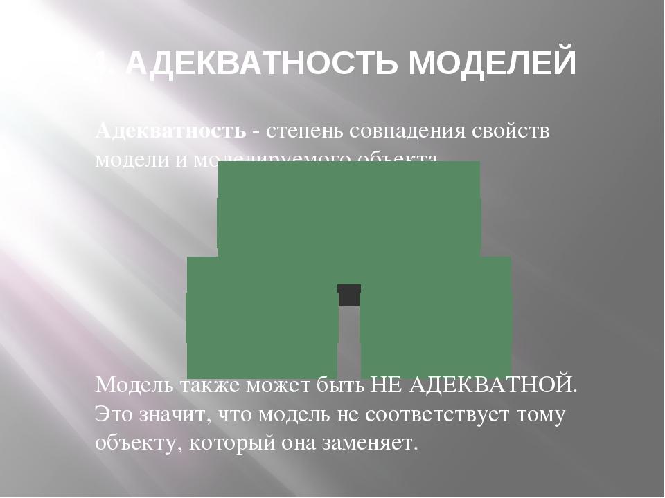 4. АДЕКВАТНОСТЬ МОДЕЛЕЙ Адекватность - степень совпадения свойств модели и мо...