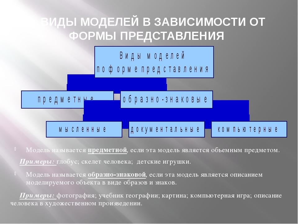 6. ВИДЫ МОДЕЛЕЙ В ЗАВИСИМОСТИ ОТ ФОРМЫ ПРЕДСТАВЛЕНИЯ Модель называется предме...