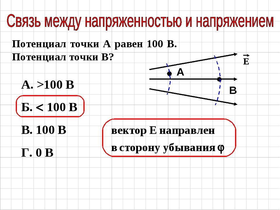 А. >100 В Б.  100 В В. 100 В Г. 0 В A B Потенциал точки А равен 100 В. Потен...