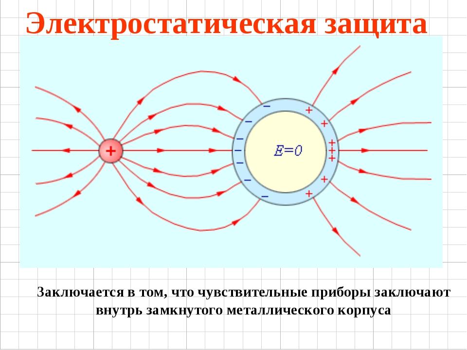 Электростатическая защита Заключается в том, что чувствительные приборы заклю...