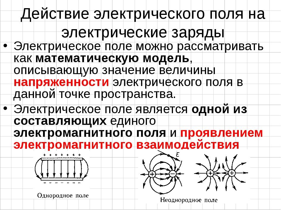 Действие электрического поля на электрические заряды Электрическое поле можно...