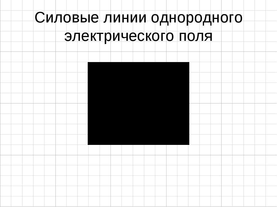 Силовые линии однородного электрического поля