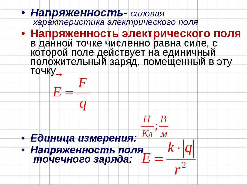 Напряженность- силовая характеристика электрического поля Напряженность элект...