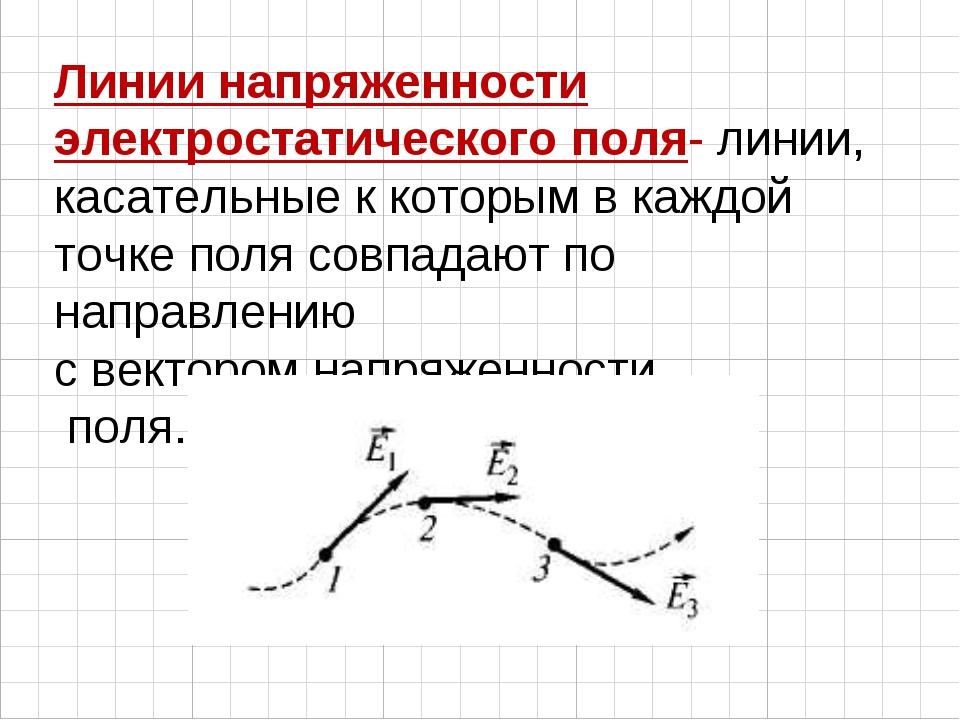 Линии напряженности электростатического поля- линии, касательные к которым в...