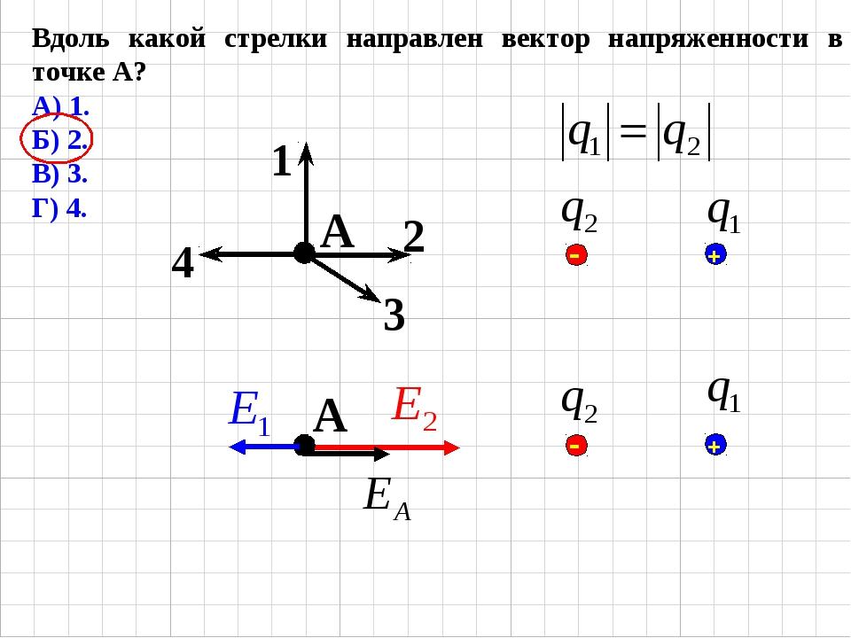 Вдоль какой стрелки направлен вектор напряженности в точке А? А) 1. Б) 2. В)...