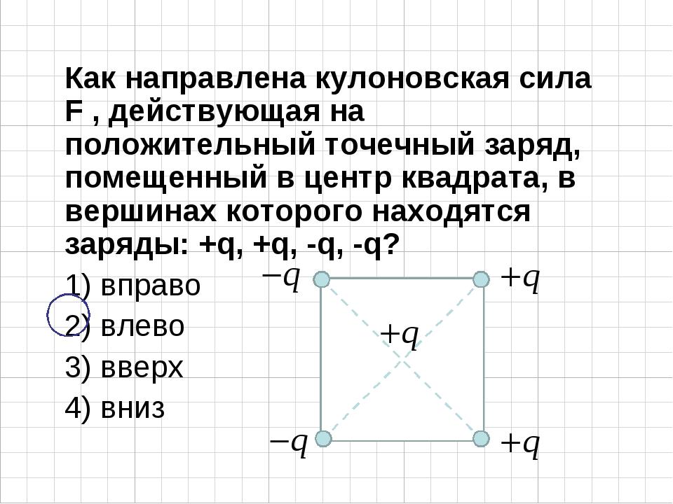 Как направлена кулоновская сила F , действующая на положительный точечный зар...