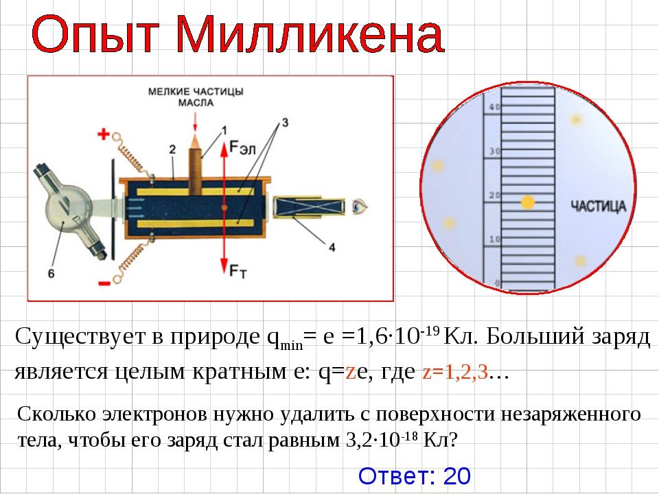 Существует в природе qmin= е =1,6∙10-19 Кл. Больший заряд является целым крат...
