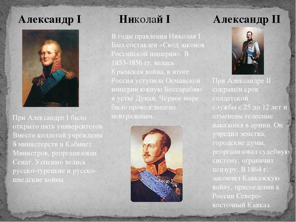 Александр I Николай I Александр II При Александре I было открыто пять универс...
