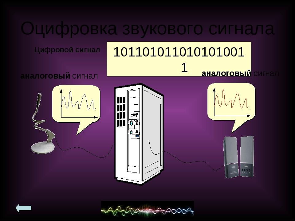 Оцифровка звукового сигнала 1011010110101010011 аналоговый сигнал аналоговый...