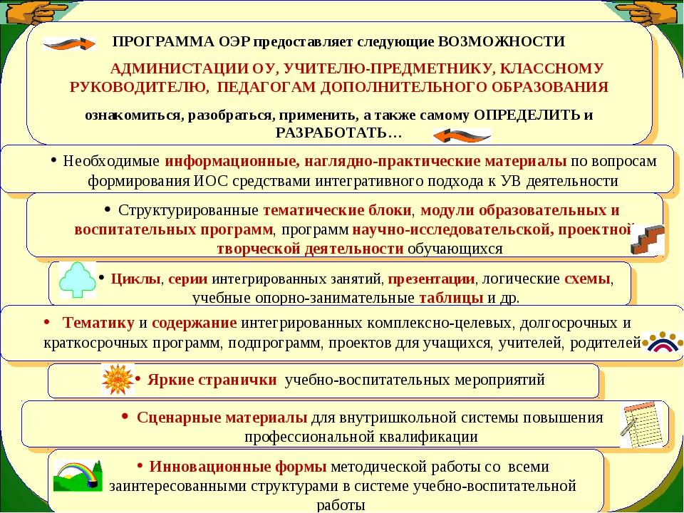 ПРОГРАММА ОЭР предоставляет следующие ВОЗМОЖНОСТИ АДМИНИСТАЦИИ ОУ, УЧИТЕЛЮ-П...
