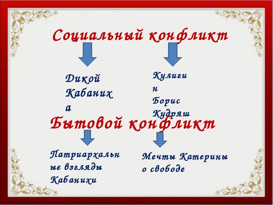 Социальный конфликт Бытовой конфликт Дикой Кабаниха Кулигин Борис Кудряш Патр...
