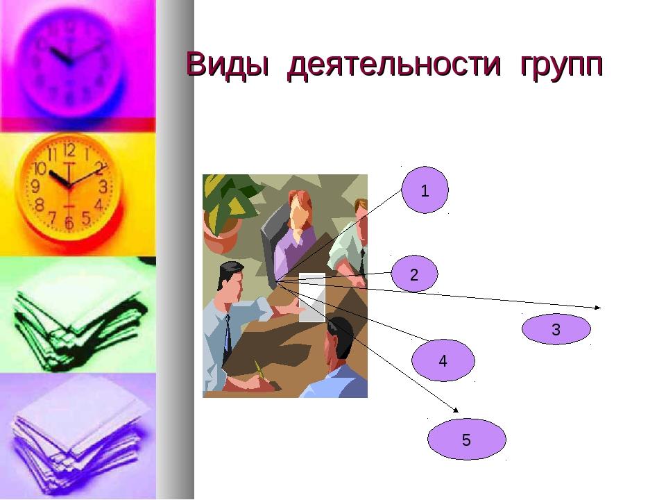 Виды деятельности групп 1 2 3 4 5