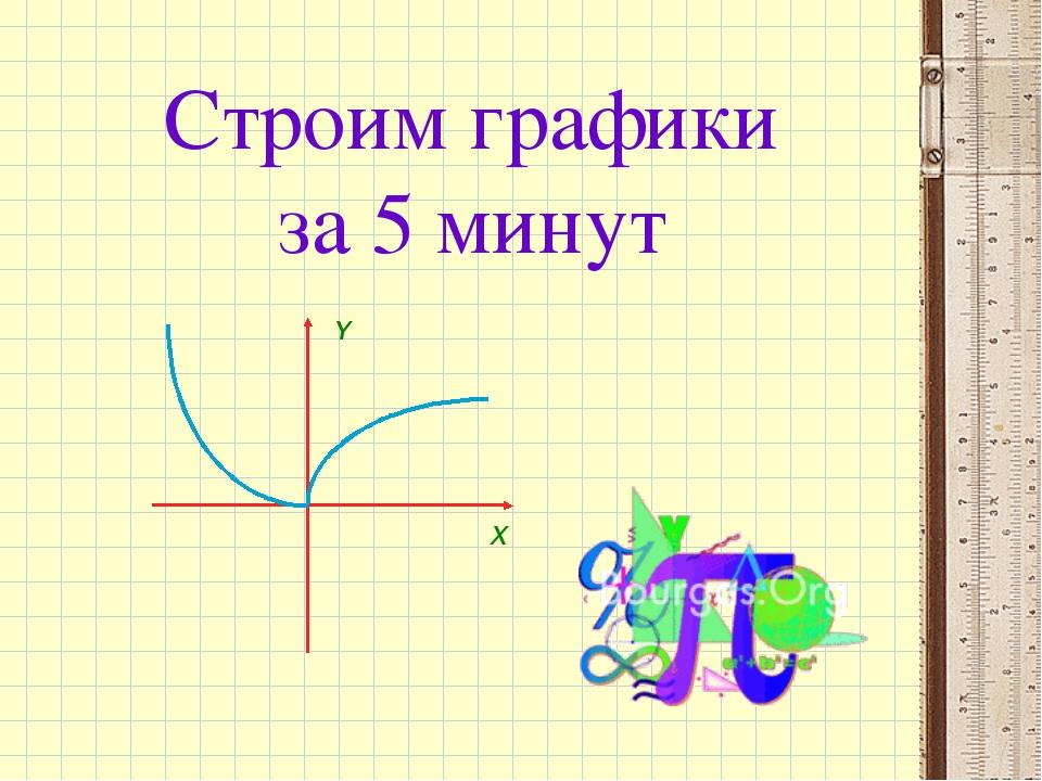Строим графики за 5 минут Х Y