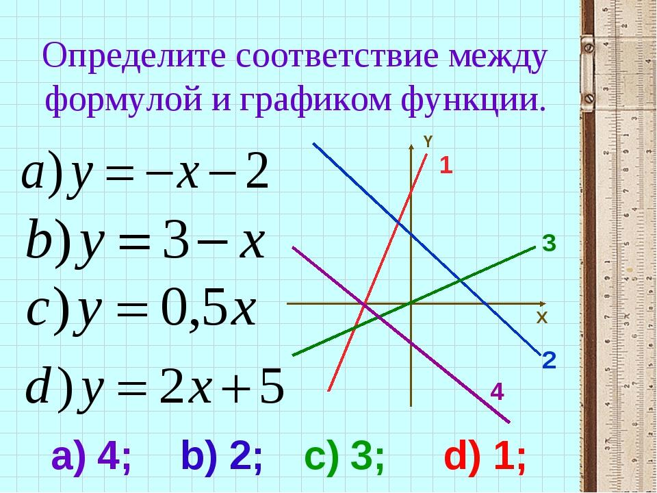 Определите соответствие между формулой и графиком функции. Х Y 1 2 3 4 a) 4;...