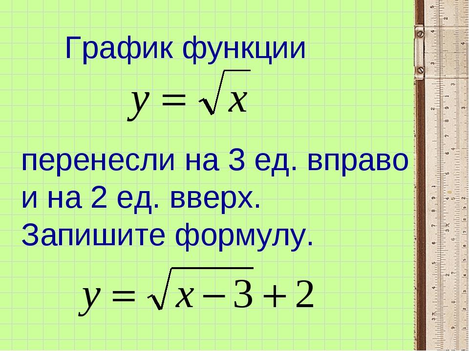 График функции перенесли на 3 ед. вправо и на 2 ед. вверх. Запишите формулу.