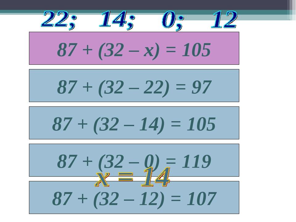 87 + (32 – 14) = 105 87 + (32 – 22) = 97 87 + (32 – х) = 105 87 + (32 – 0) =...