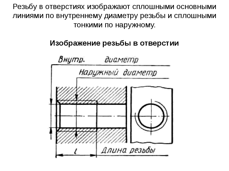 на картинке внутренний диаметр