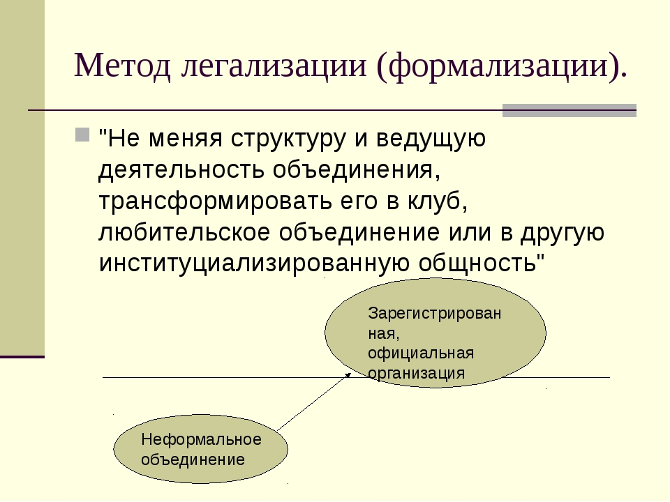 """Метод легализации (формализации). """"Не меняя структуру и ведущую деятельность..."""