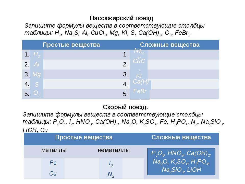 Пассажирский поезд Запишите формулы веществ в соответствующие столбцы таблицы...