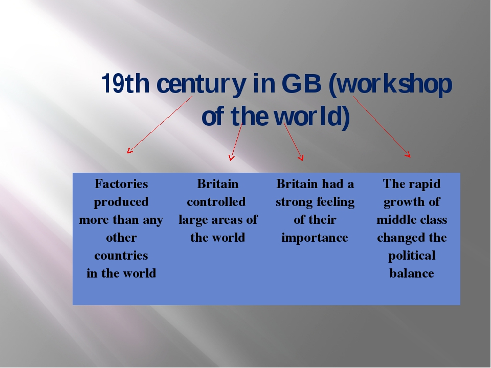 19th century in GB (workshop of the world) Factoriesproducedmore thananyother...