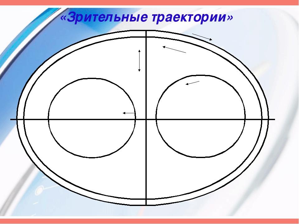 «Зрительные траектории»