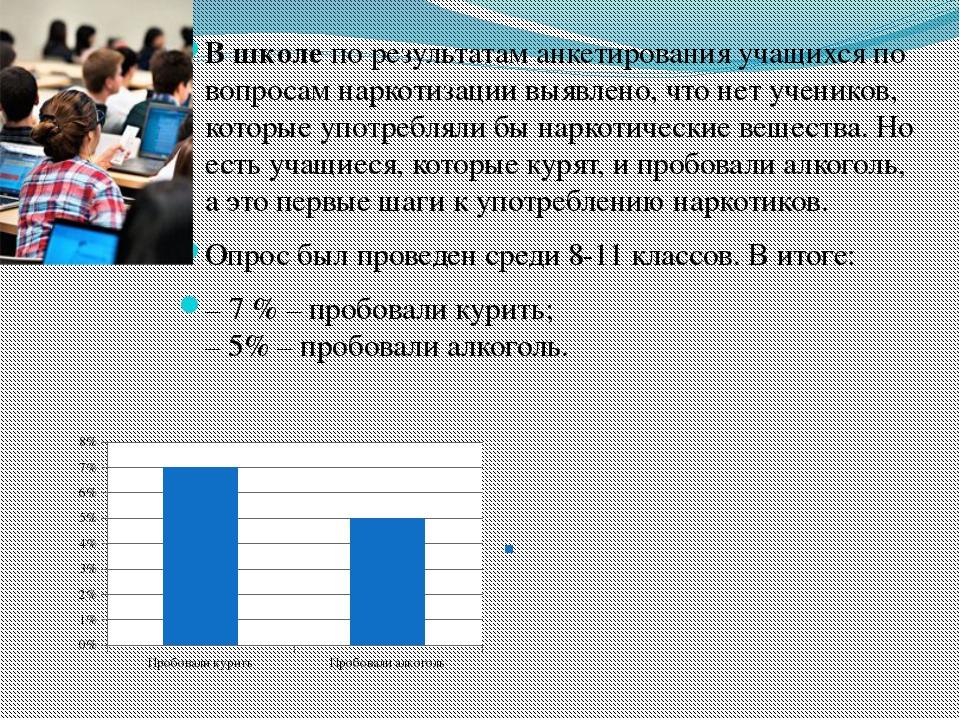 В школепо результатам анкетирования учащихся по вопросам наркотизации выявле...