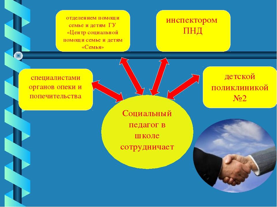Социальный педагог в школе сотрудничает инспектором ПНД детской поликлиник...