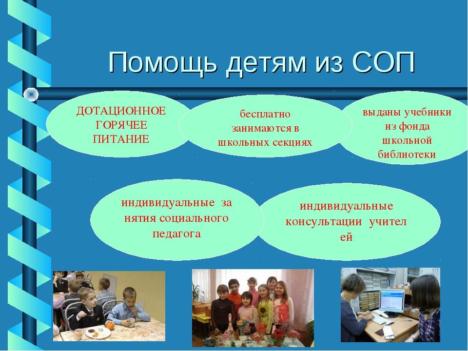 Помощь детям из СОП ДОТАЦИОННОЕ ГОРЯЧЕЕ ПИТАНИЕ выданы учебники из фонда школ...