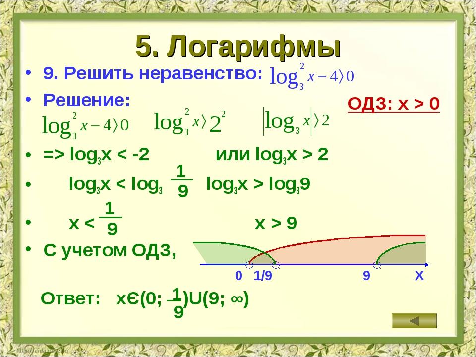 5. Логарифмы 9. Решить неравенство: Решение: => log3x < -2или log3x > 2 log...