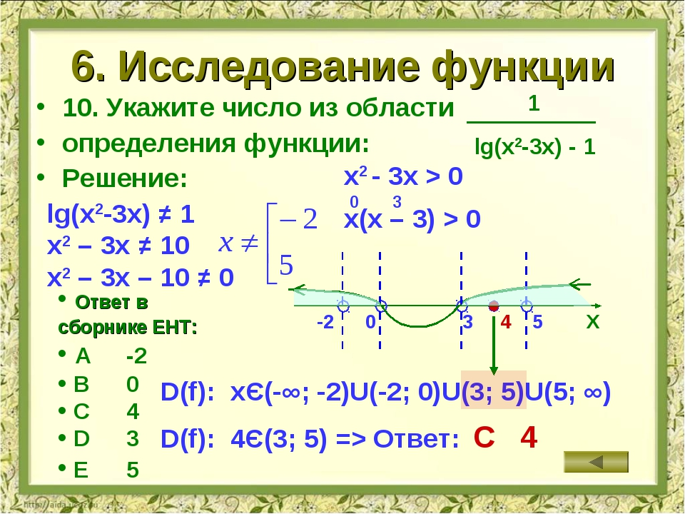 6. Исследование функции 10. Укажите число из области определения функции: Реш...