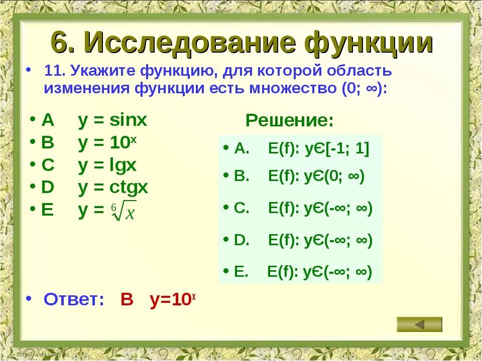 6. Исследование функции 11. Укажите функцию, для которой область изменения фу...