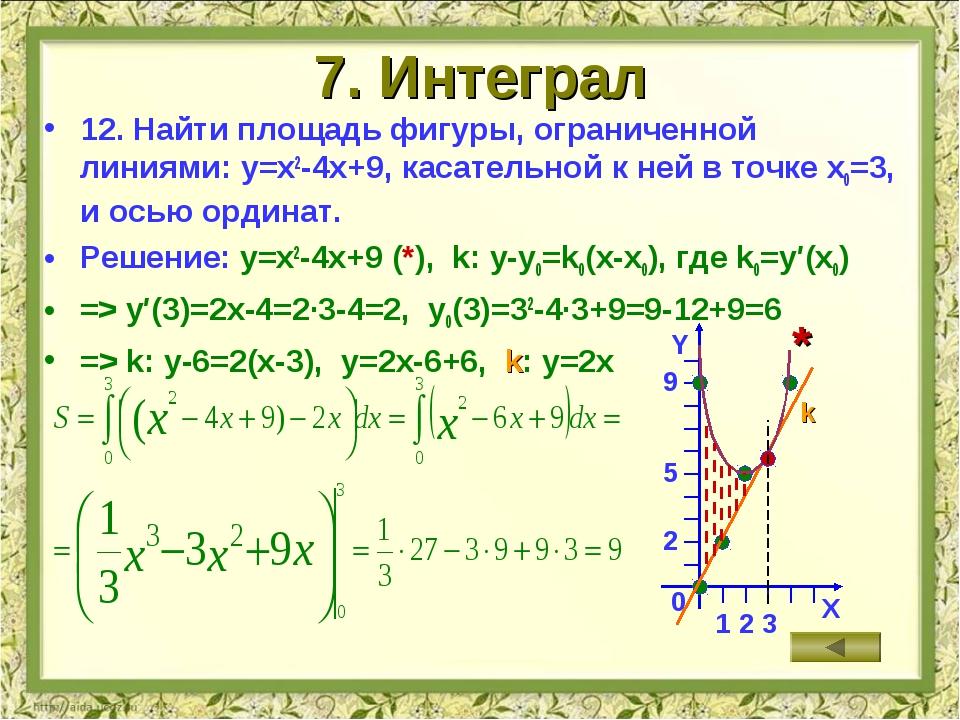 7. Интеграл 12. Найти площадь фигуры, ограниченной линиями: у=х2-4х+9, касате...