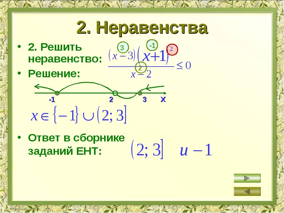 2. Неравенства 2. Решить неравенство: Решение: Х -1 2 3 Ответ в сборнике зада...